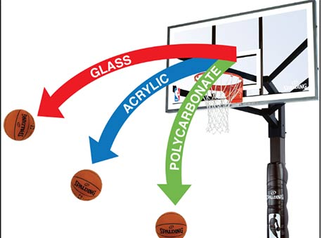 portable basketball hoop glass backboard