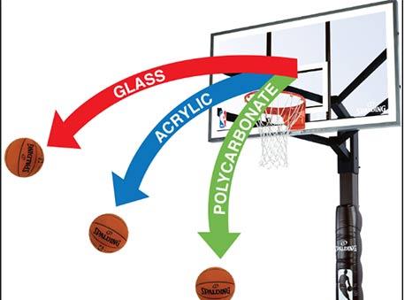 portable basketball hoop glass backboard