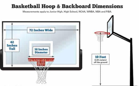 what is standard basketball size